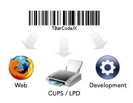 Barcode Software - UNIX®, Linux®, Mac® OS X