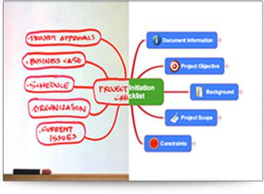 ProjectDirector - Visualice el Alcance y las Prioridades de sus Proyectos