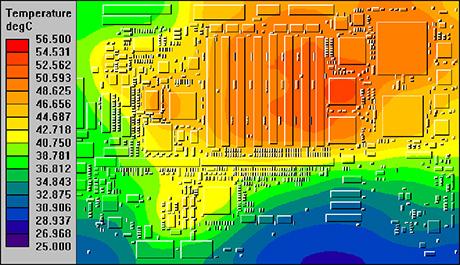 PADS - Análisis térmico