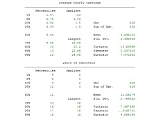 Stata - Estadísticas básicas